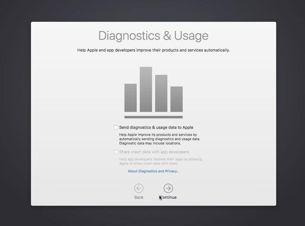 Diagnostic & Usage